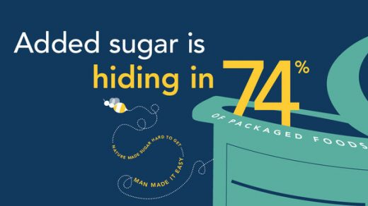 Website Explores Sugar's Effects on Health