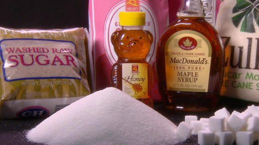 Is Sugar Toxic?